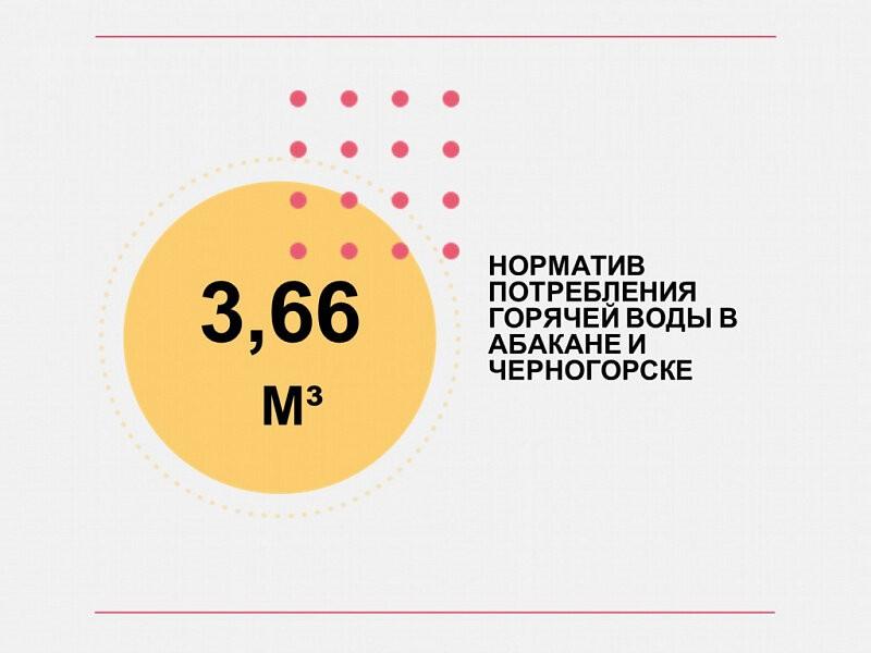 Согласно Приказу Госкомтарифэнерго Хакасии №86-П от 08.08.2012 г.