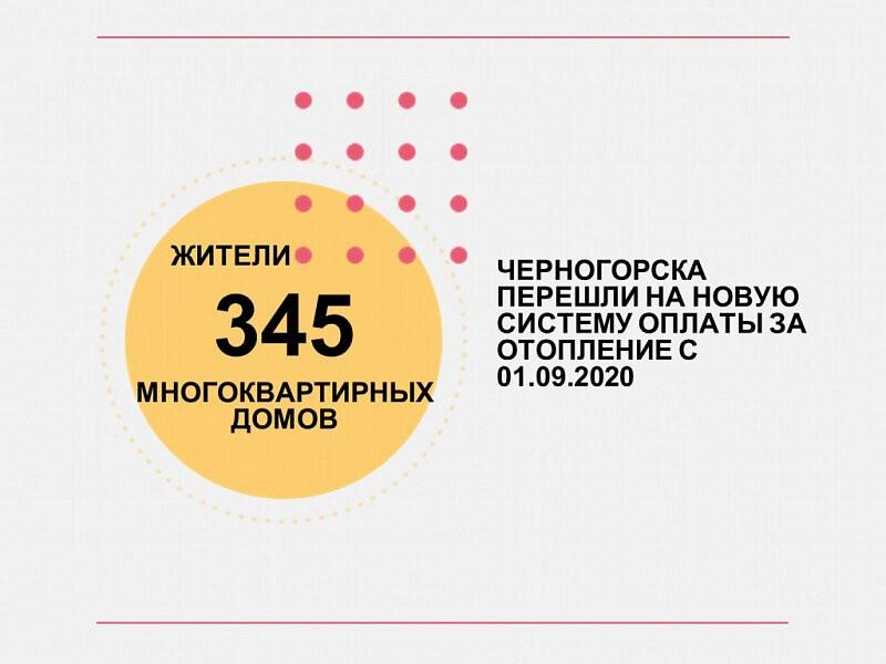 На основании Постановления Правительства Республики Хакасия №636 от 19.12.2019 г.
