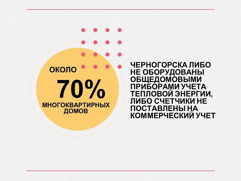 Для сравнения: в Абакане уровень оприборенности превышает 80%