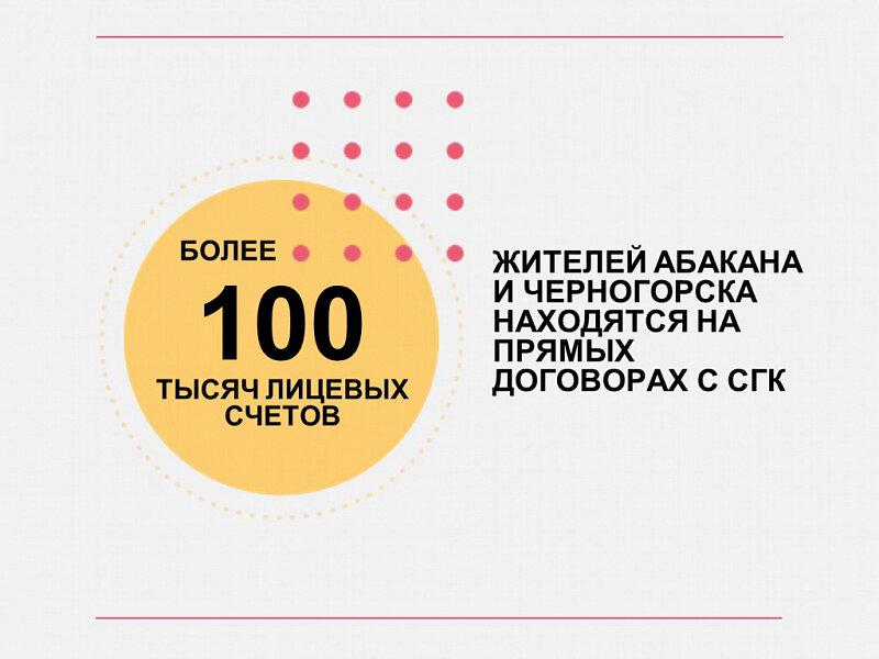По данным на 31.03.2021 г.
