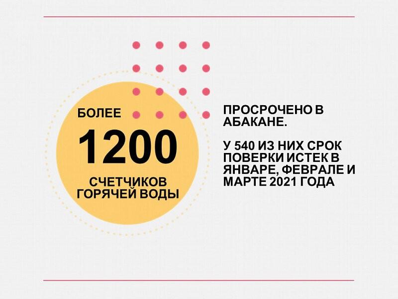 По данным на 17.03.2021 г.