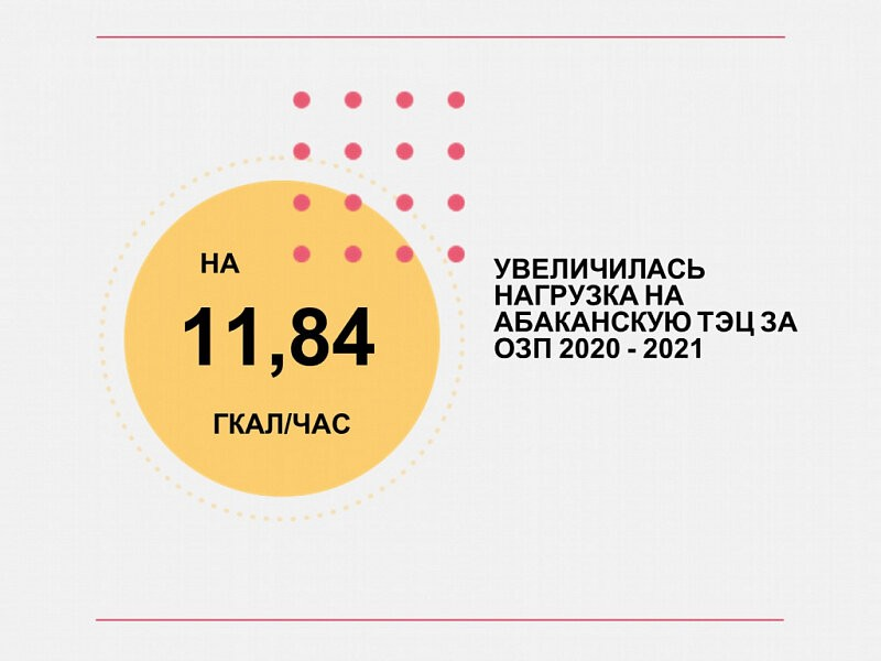 По данным с конца сентября 2020 года до 1 января 2021 года