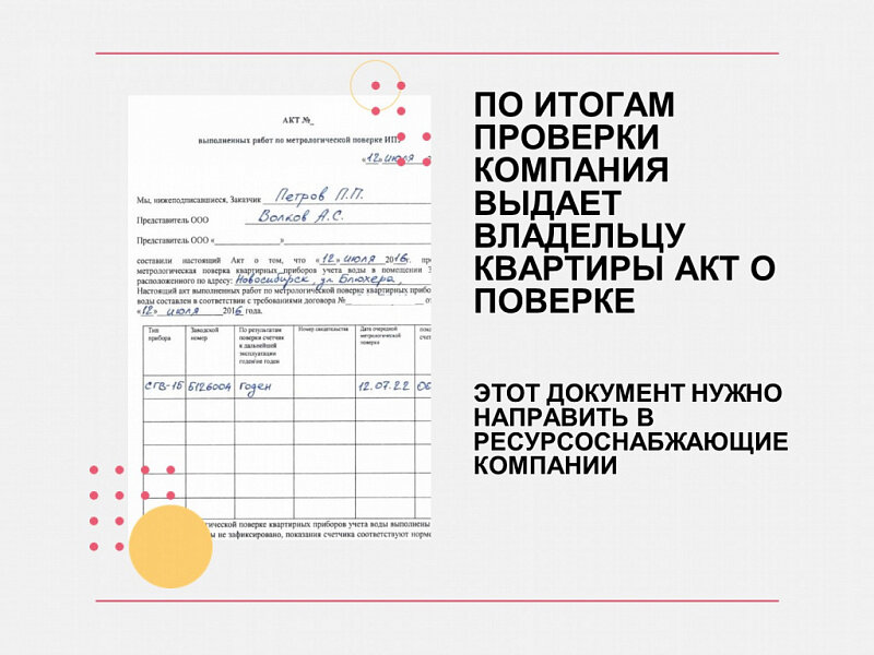 Передать копию акта можно дистанционно: через сервисы СГК или по электронной почте